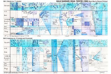 Graal theatre_Kaija Saariaho_Music map by Deborah Pritchard