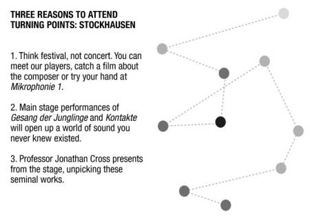 Three Reasons to Attend Turning Points: Stockhausen